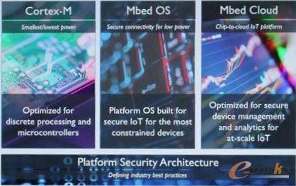Arm Mbed物联网平台的差异化