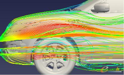 横向流线分布(车头局部)