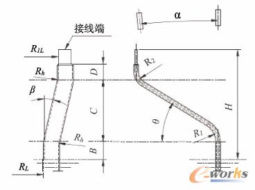 基于nx的水轮发电机定子线棒参数化建模方法研究