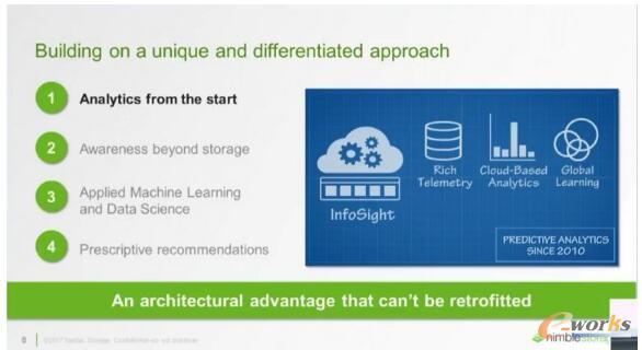 AI在企业存储已有三大落地应用