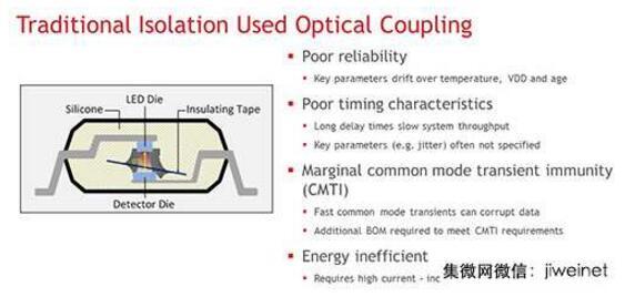 传统光耦隔离方案特性