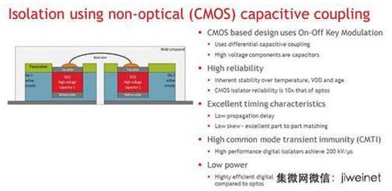 新型CMOS数字隔离方案特性