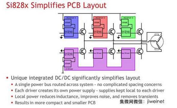 高整合度的Si828x降低了电机控制设计的复杂度。