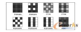 :元件颜色的几个不同马赛克配置,包括白色、基本RGB颜色和次要CYM元件。 每种配置为传感器处理过程优化颜色或空间分辨率提供了不同的方法(图像来自于《Building Intelligent Systems》一书,并得到Intel出版社的使用许可)。