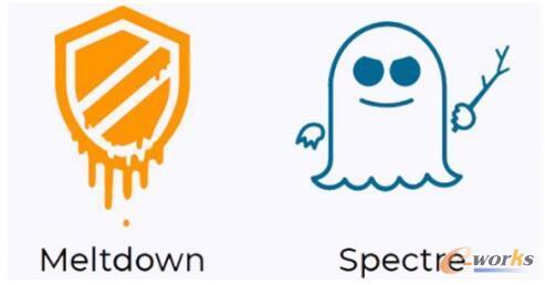 Spectre/Meltdown漏洞对存储性能有什么影响?