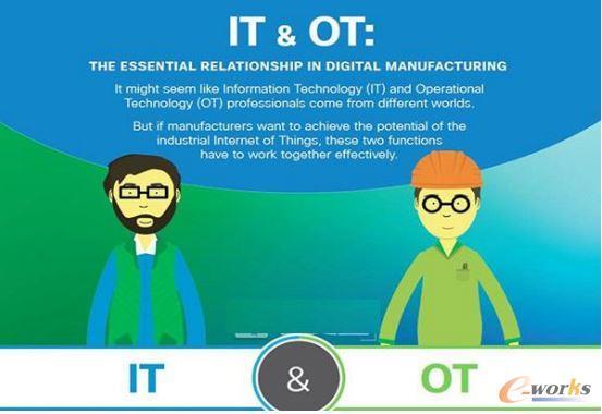 IT与OT深度融合,加速推动智能制造转型