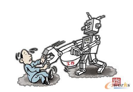 机器人与就业