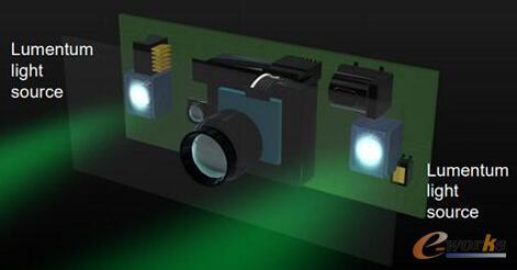 Lumentum公司的VCSEL光源