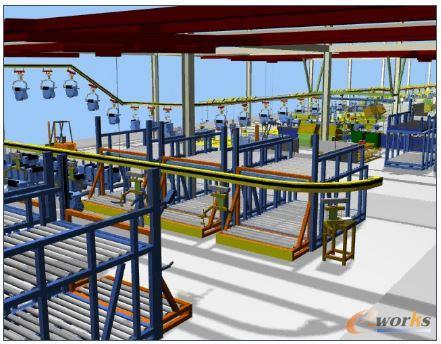 DPM装配工业规划