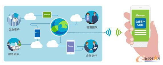 8Manage企业级CRM系统