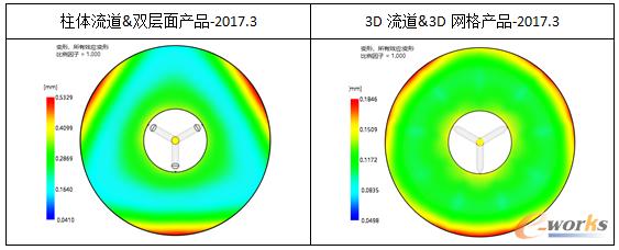 图5 2017版本测试结果