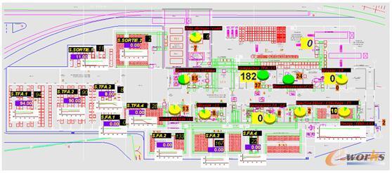 生产系统规划及工艺流程仿真案例