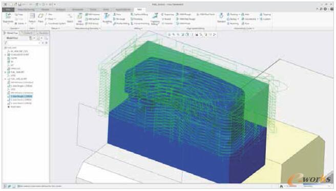 图7 高速的粗加工序列,用于实现快速计算的多线程