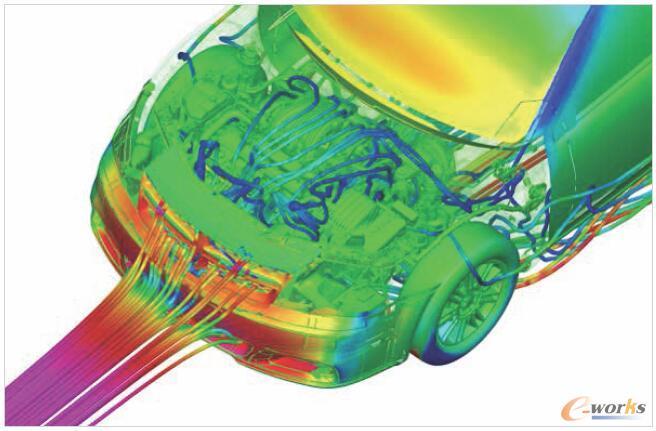 图8 适用于每个设计工程师的易于使用的CFD解决方案