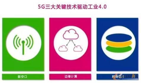 5G三大技术驱动工业4.0