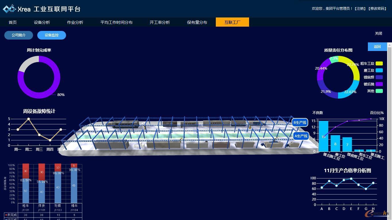 Xrea工业互联网平台