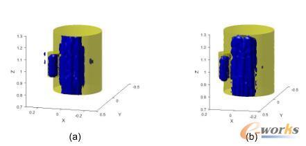 (a)单发多收阵列成像结果;(b)十字交叉多发多收阵列成像结果