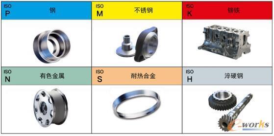 常见金属加工材料组