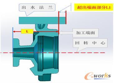 离心式水泵壳半剖图