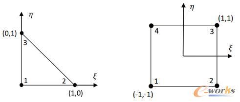 传统等参线性单元