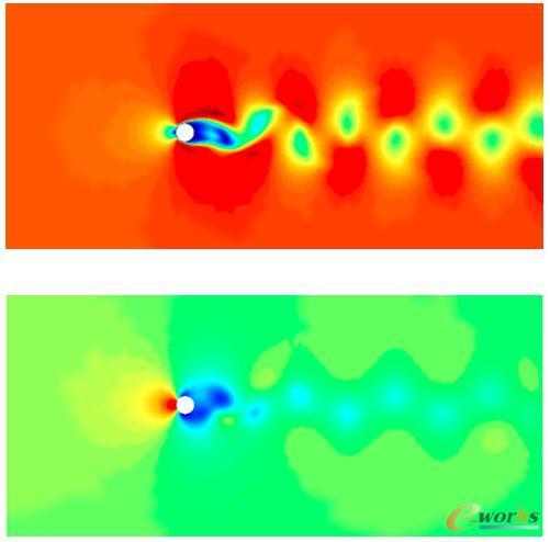 圆柱绕流问题:速度场及压强场分布