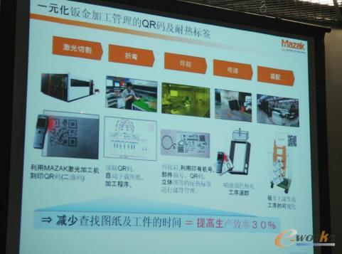 马扎克的iSmart智能工厂建设实践