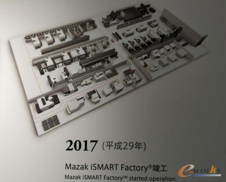 马扎克iSMART 工厂效果图