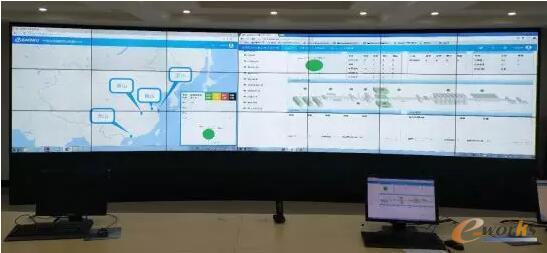 远程运维(智能)监控平台