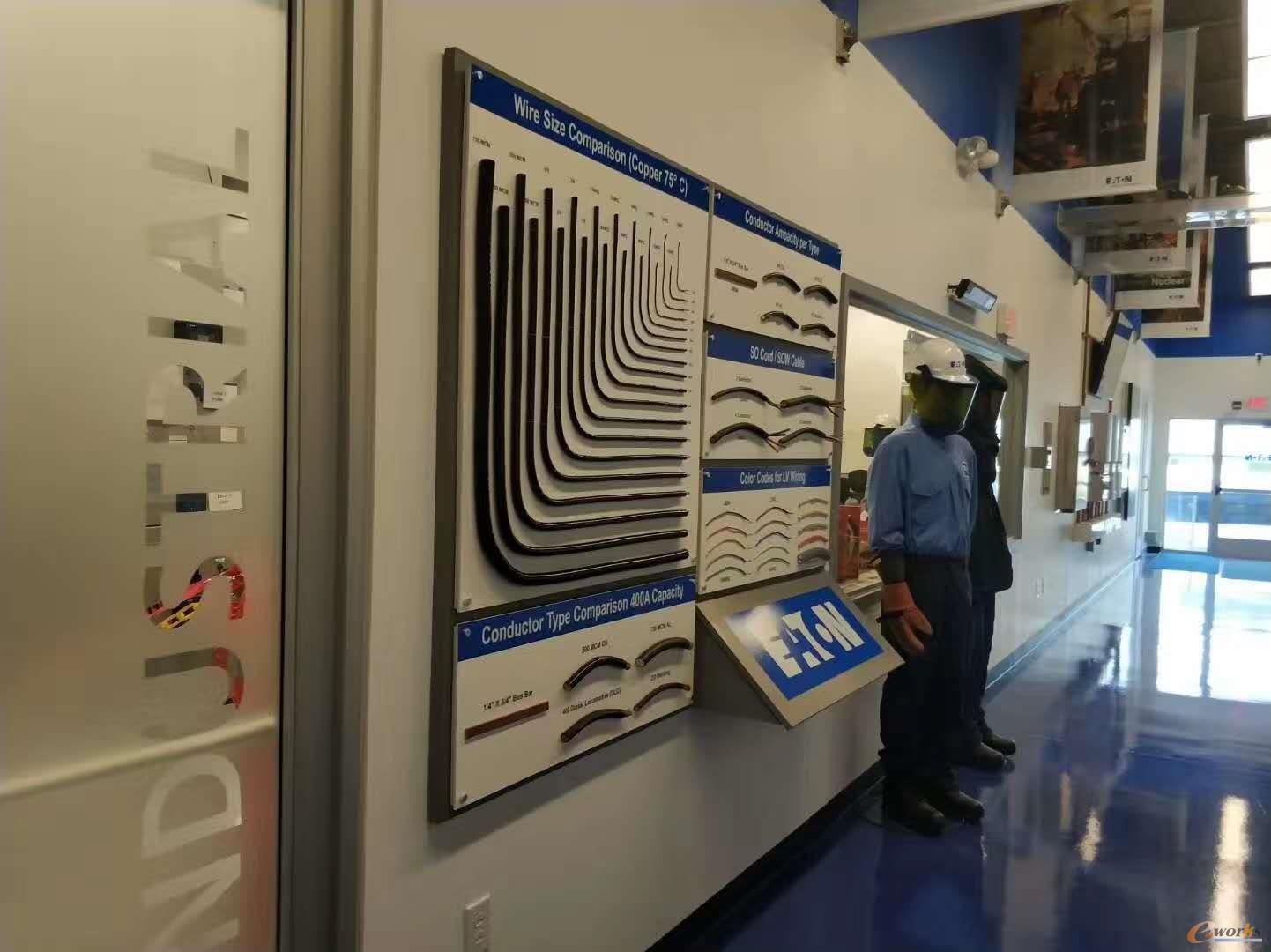 各种线缆产品展示