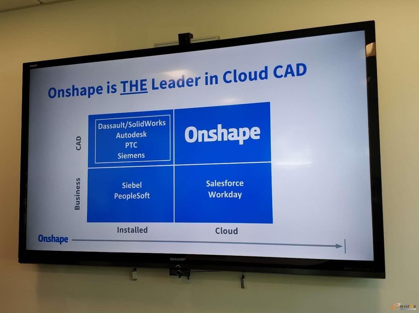 John与同事给考察团现场演示了Onshape软件