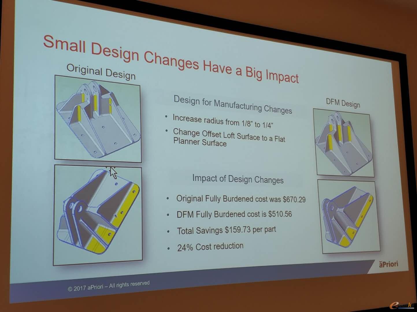 小的设计改变会对导致成本的一个大变化