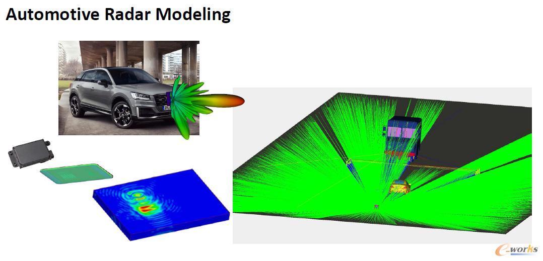 汽车雷达电磁仿真应用案例