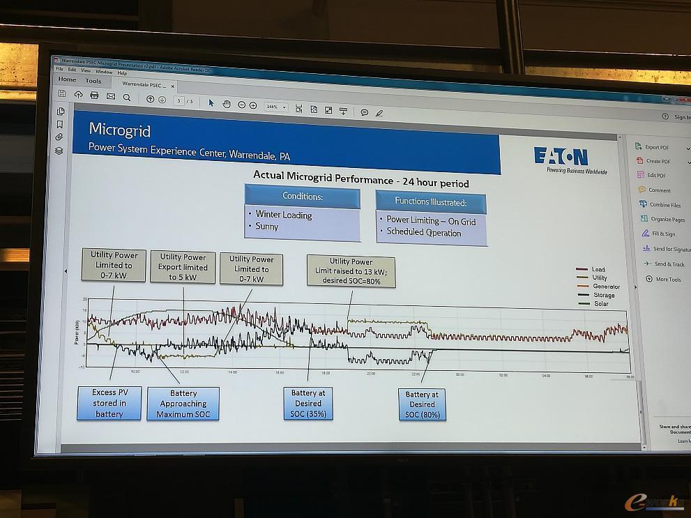 伊顿微电网能源切换运行图