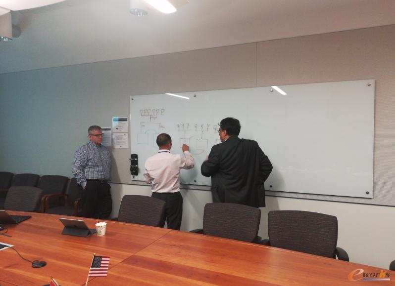 考察团成员还就企业目前所遇到的问题同Stratus技术专家进行了深入的交流