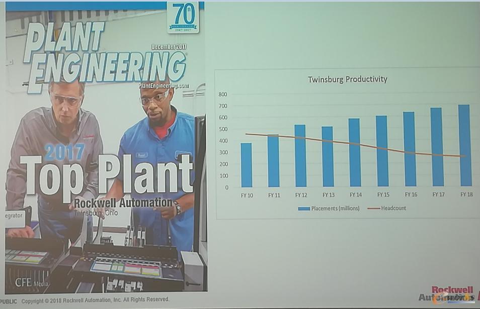 Twinsburg工厂生产能力