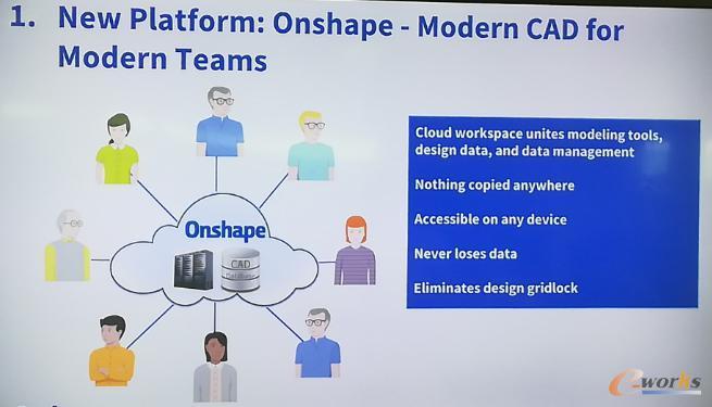 为考察团现场演示了Onshape软件