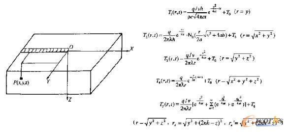 Rosenthai-Rykalin公式