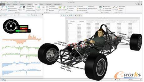 Creo Product Insight提供产品数据分析的功能