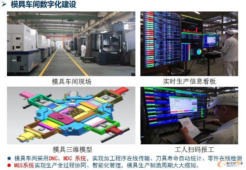 模具生产数字化车间建设