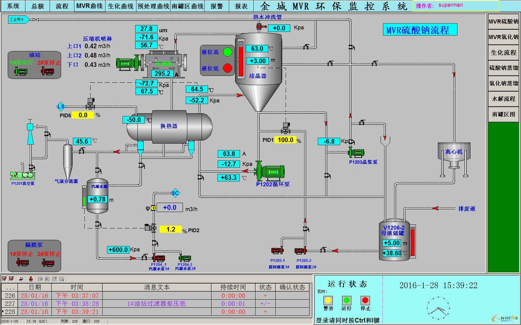 生产监控系统