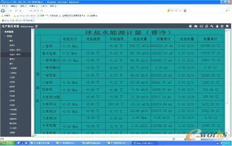 能源计量系统