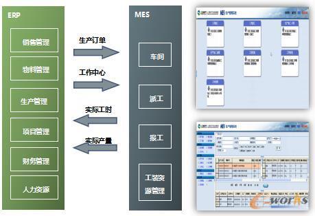 MES优化工作流程图