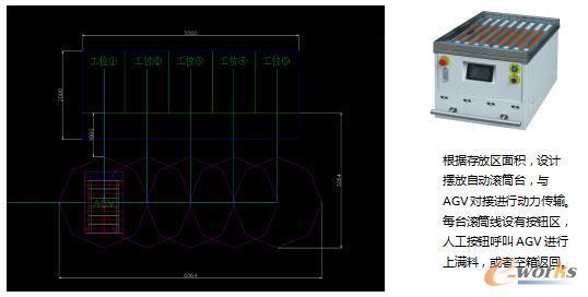 产线物料自动输送平台设计图