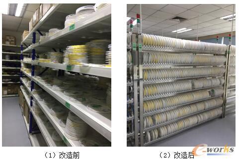 HIMS-SMD智能仓储物流系统电子货架系统应用效果