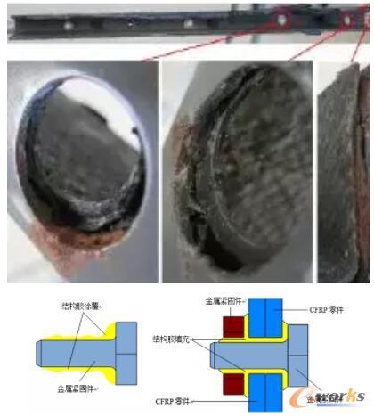 紧固件防电偶腐蚀设计