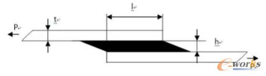 胶粘连接几何参数