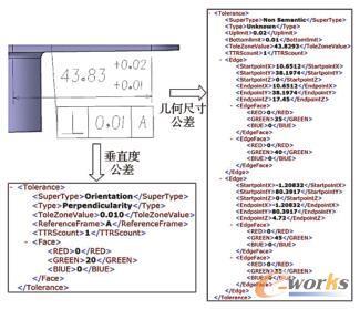 尺寸公差信息的XML表达