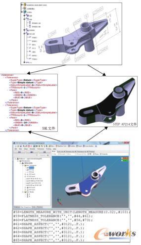基于STEP AP242的MBD模型表达验证过程