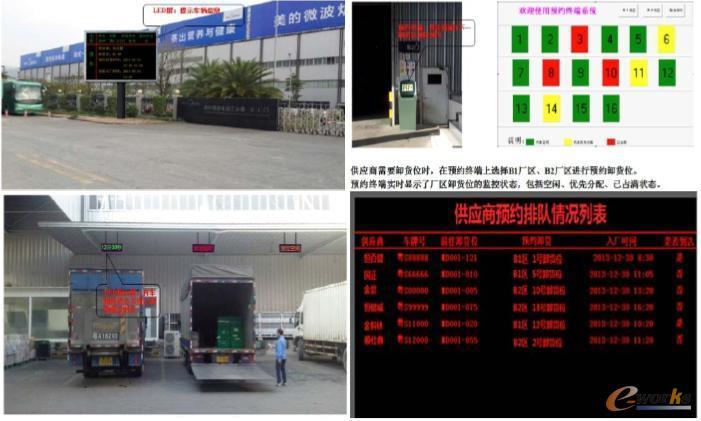 供应链车辆引导与卸货管理