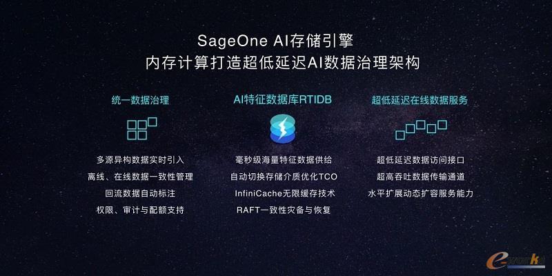 AI特征存储引擎
